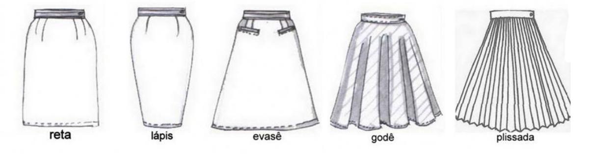 A saia ideal